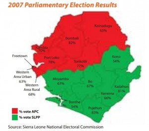 2007 Parliamentary Election Results (Source: Sierra Leone National Electoral Commission)