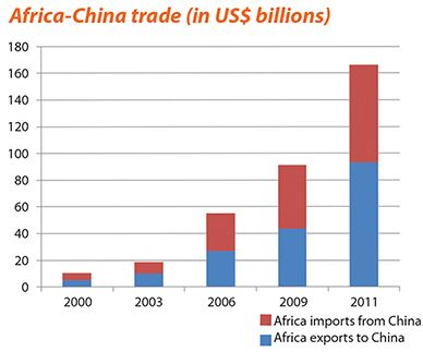 australia and china trade relationship statistics teen