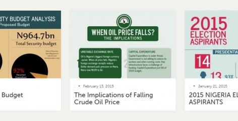 BudgIT Nigeria infographics
