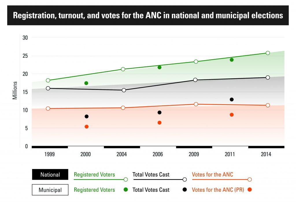 ARI-SA-Election-Registration-Turnout-Votes-FINAL-01